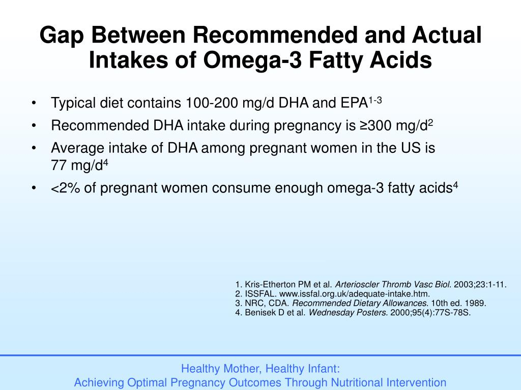 Gap Between Recommended and Actual Intakes of Omega-3 Fatty Acids