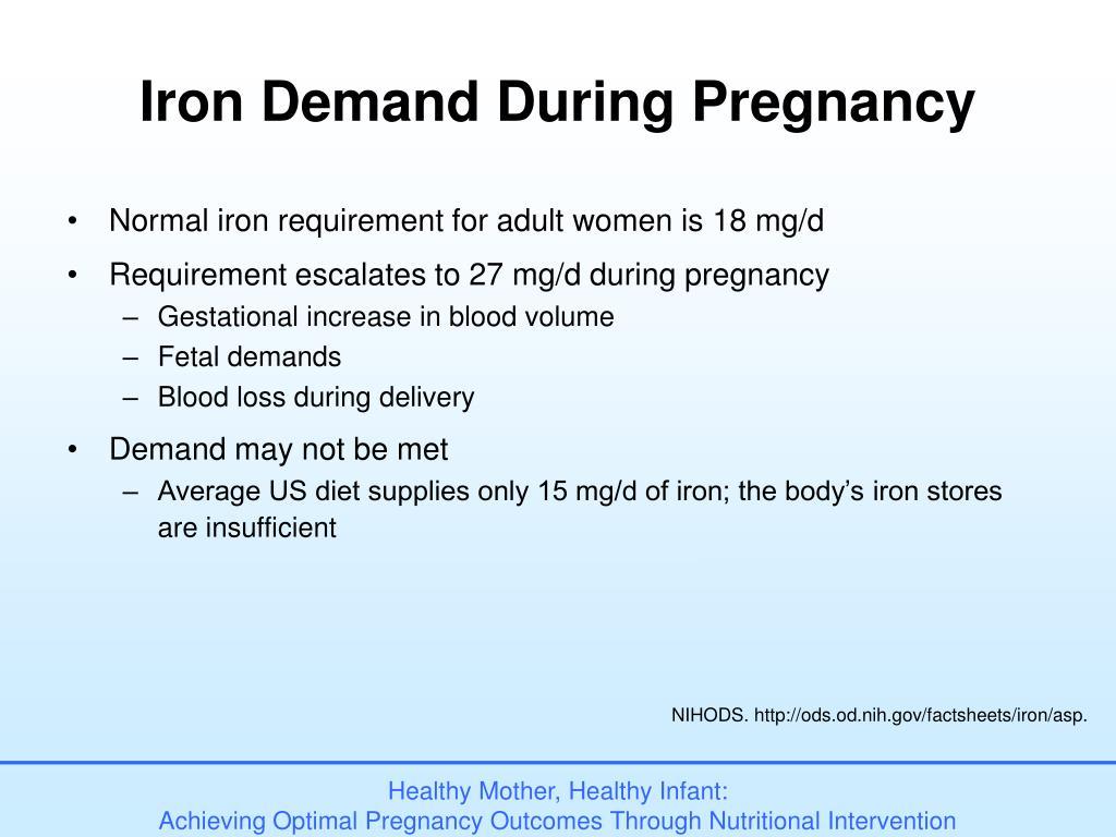 Iron Demand During Pregnancy