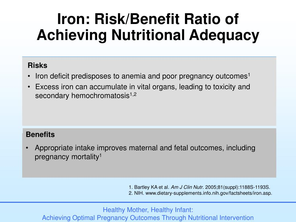 Iron: Risk/Benefit Ratio of