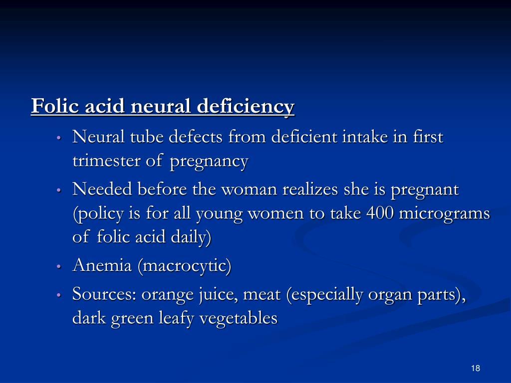 Folic acid neural deficiency