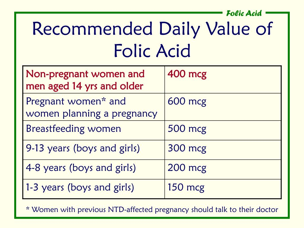 Recommended Daily Value of Folic Acid