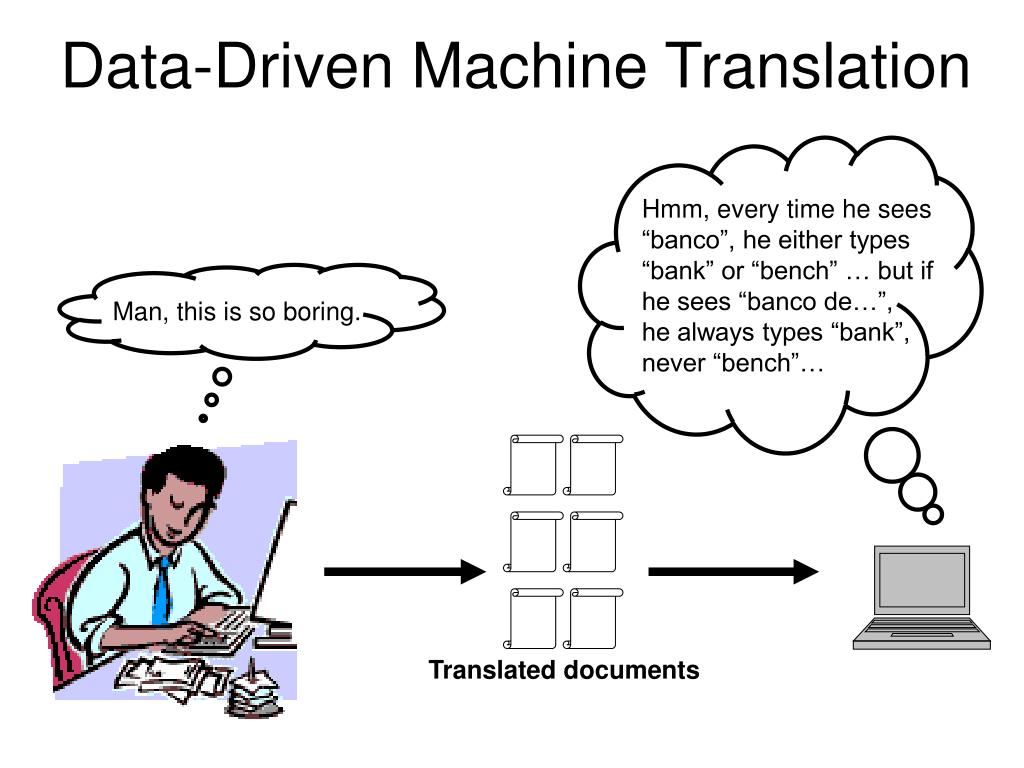 Data-Driven Machine Translation
