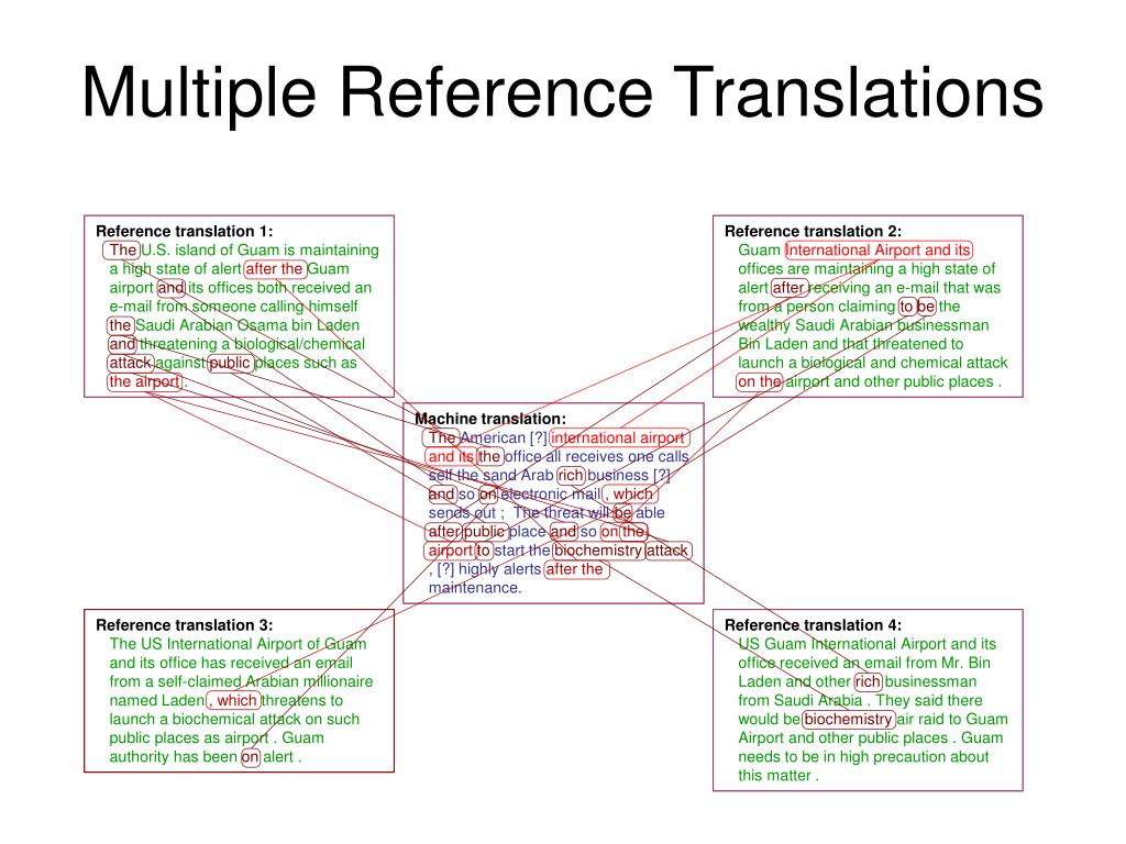 Multiple Reference Translations