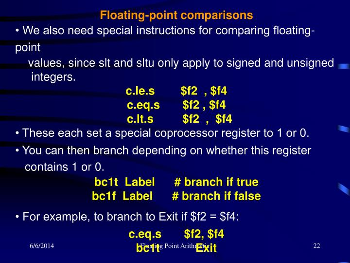 Floating-point comparisons