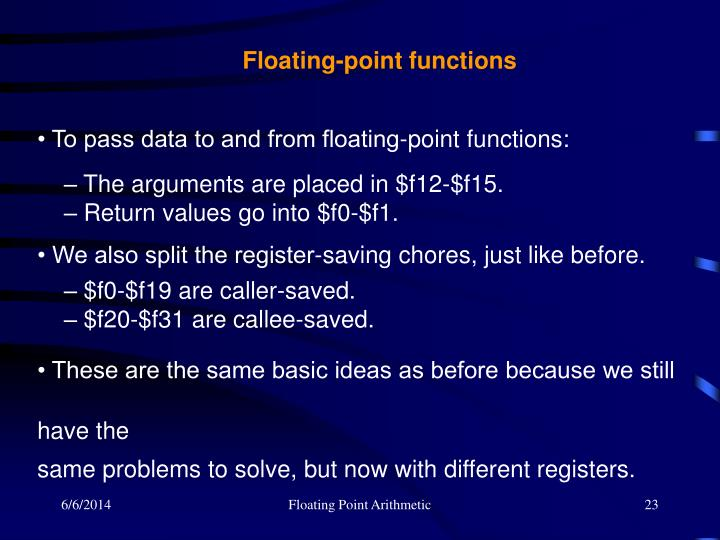 Floating-point functions