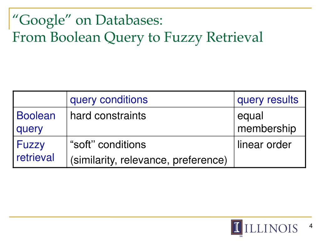 """Google"" on Databases:"