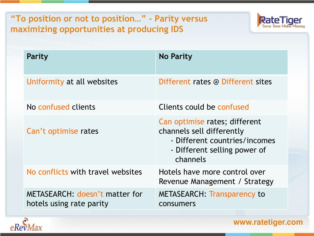 """To position or not to position…"" - Parity versus maximizing opportunities at producing IDS"
