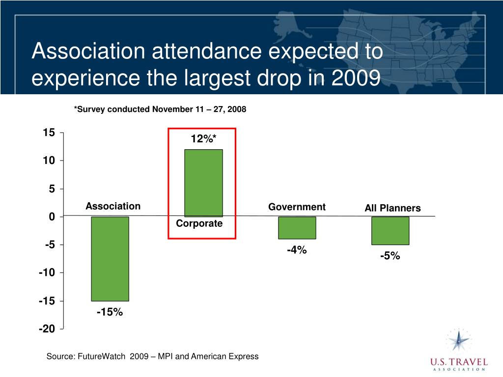 Association attendance expected to experience the largest drop in 2009
