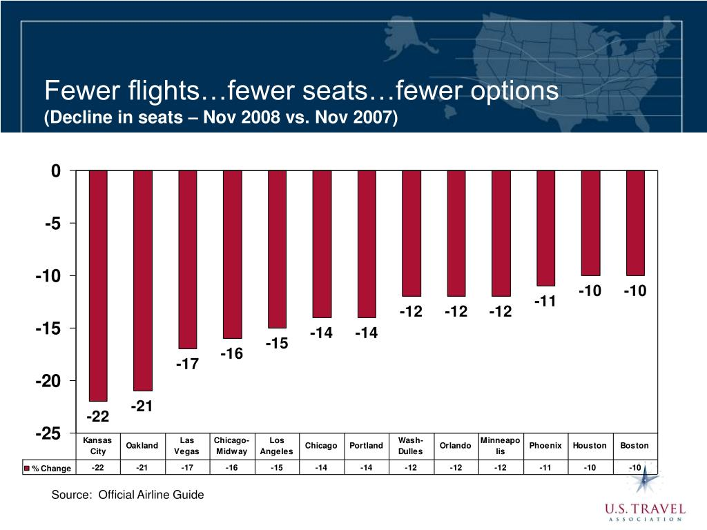 Fewer flights…fewer seats…fewer options