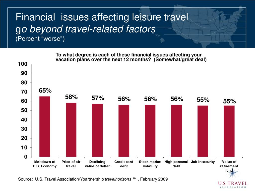 Financial  issues affecting leisure travel