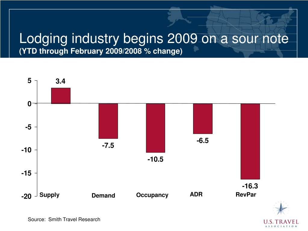 Lodging industry begins 2009 on a sour note