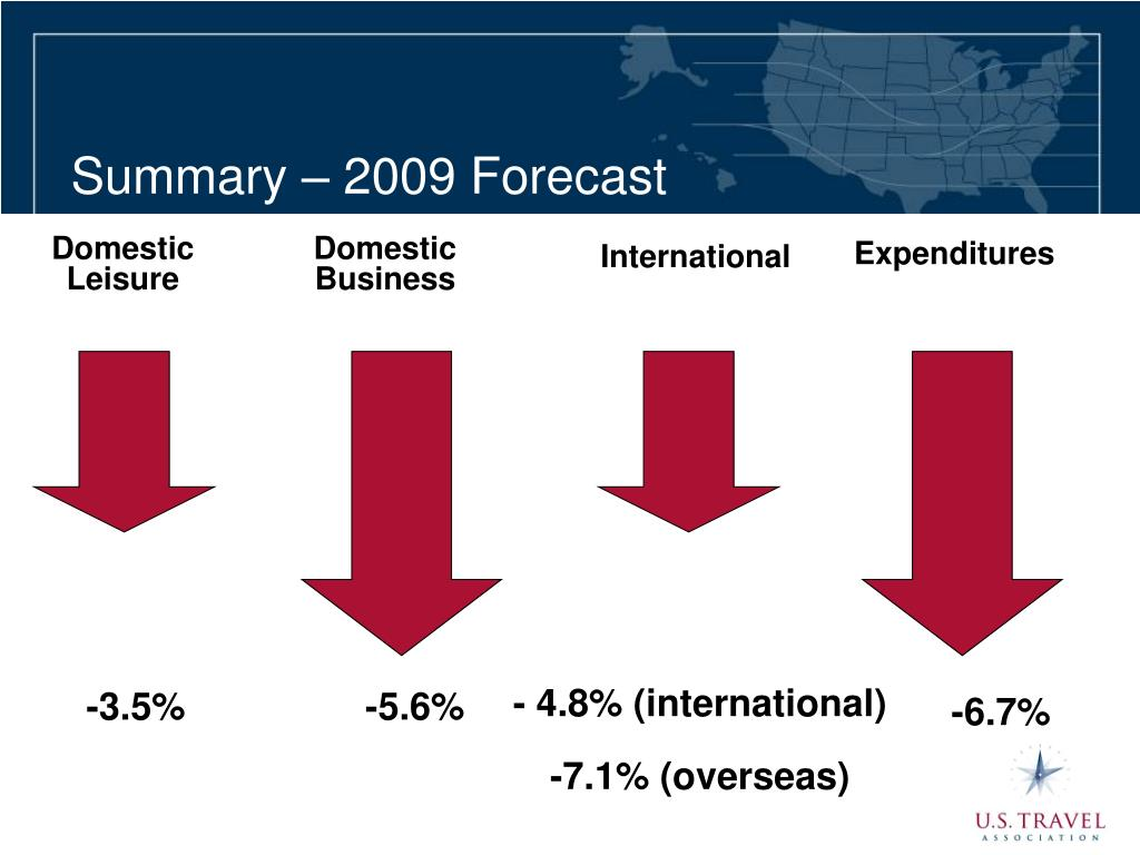 Summary – 2009 Forecast