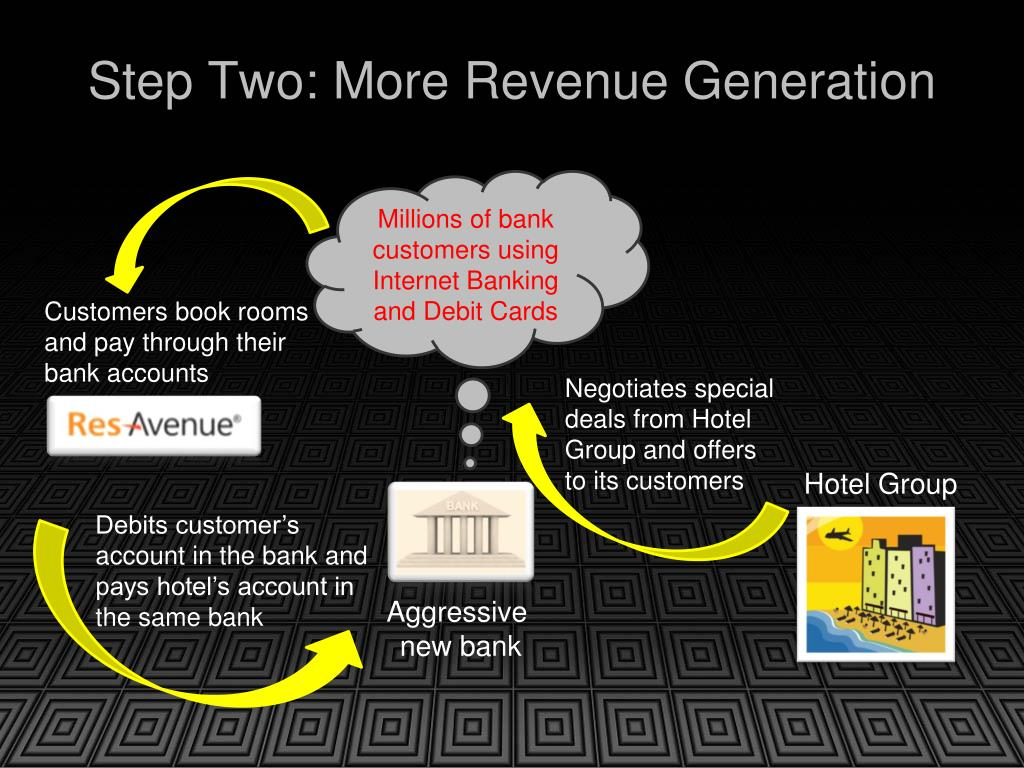 Step Two: More Revenue Generation