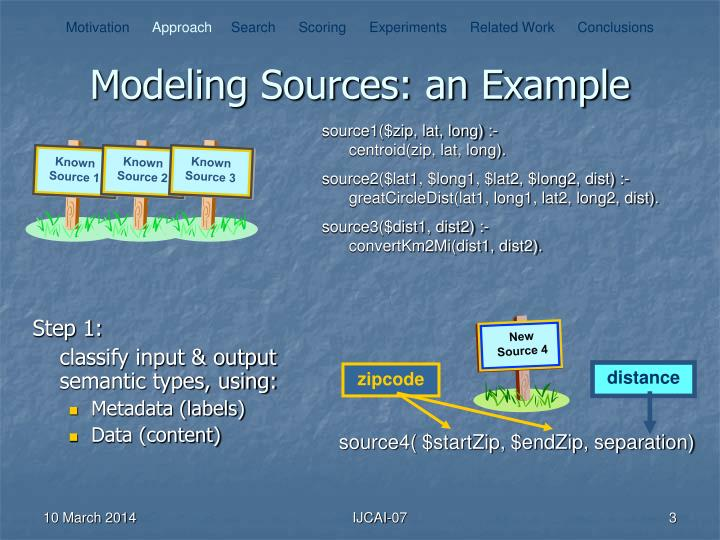 Modeling sources an example