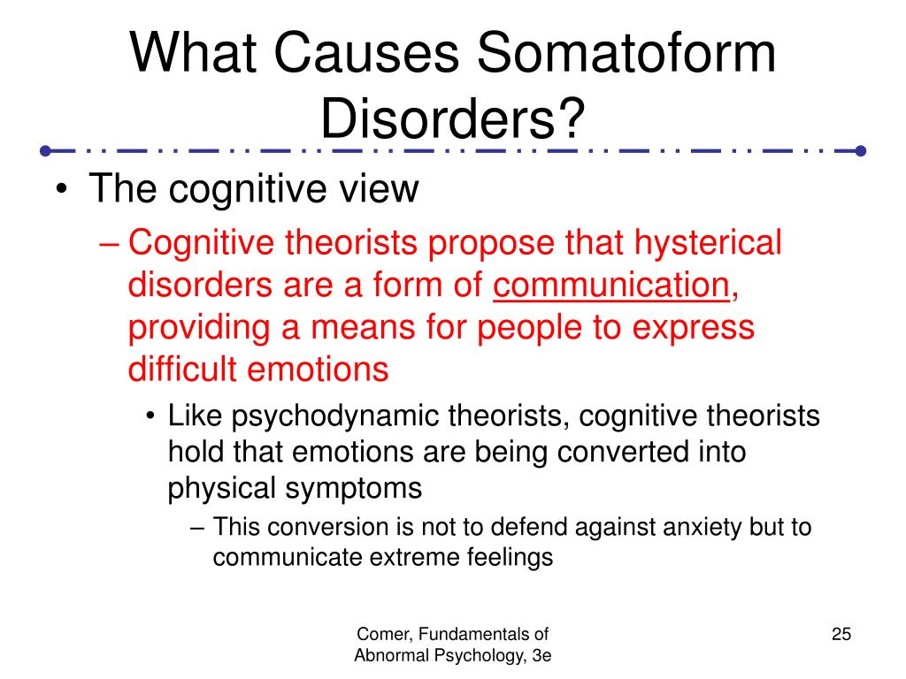 What Causes Somatoform Disorders?
