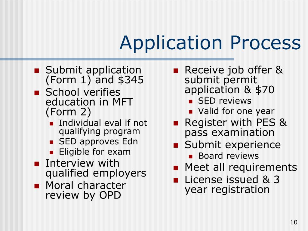Submit application (Form 1) and $345