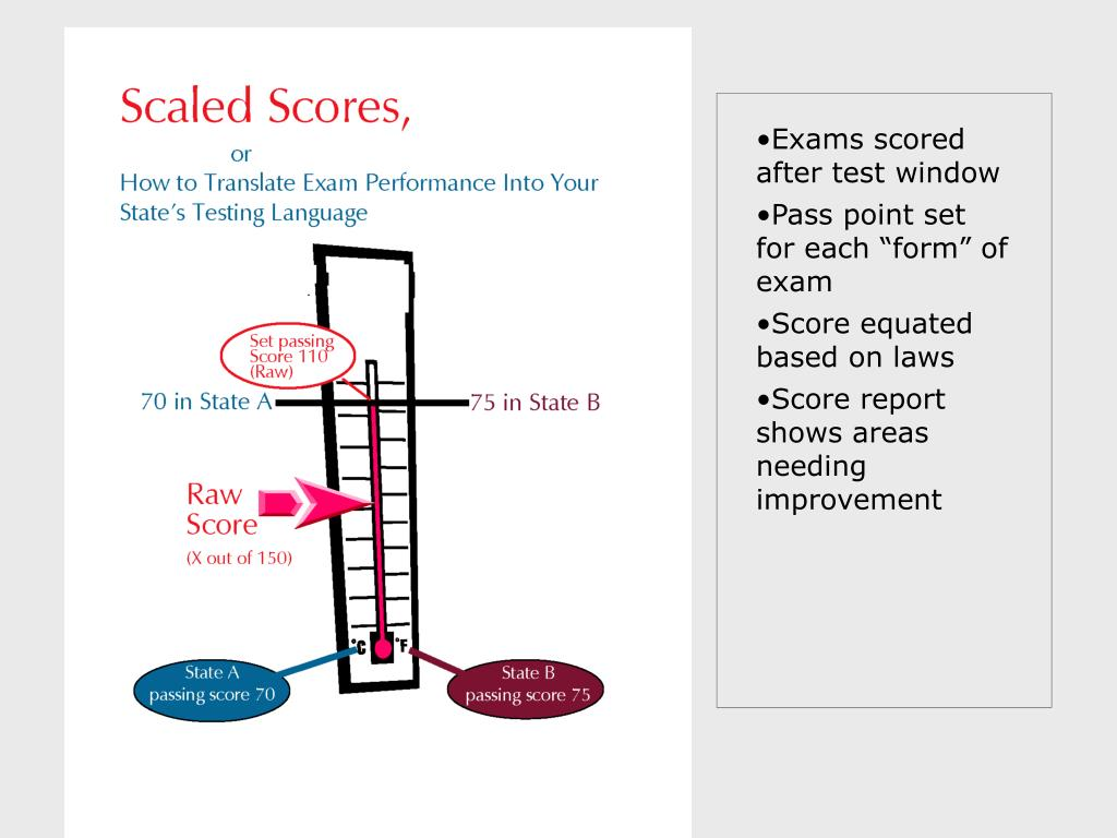 Exams scored after test window