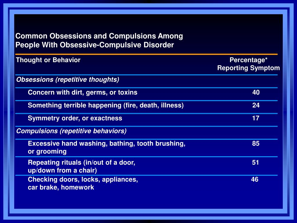 Common Obsessions and Compulsions Among