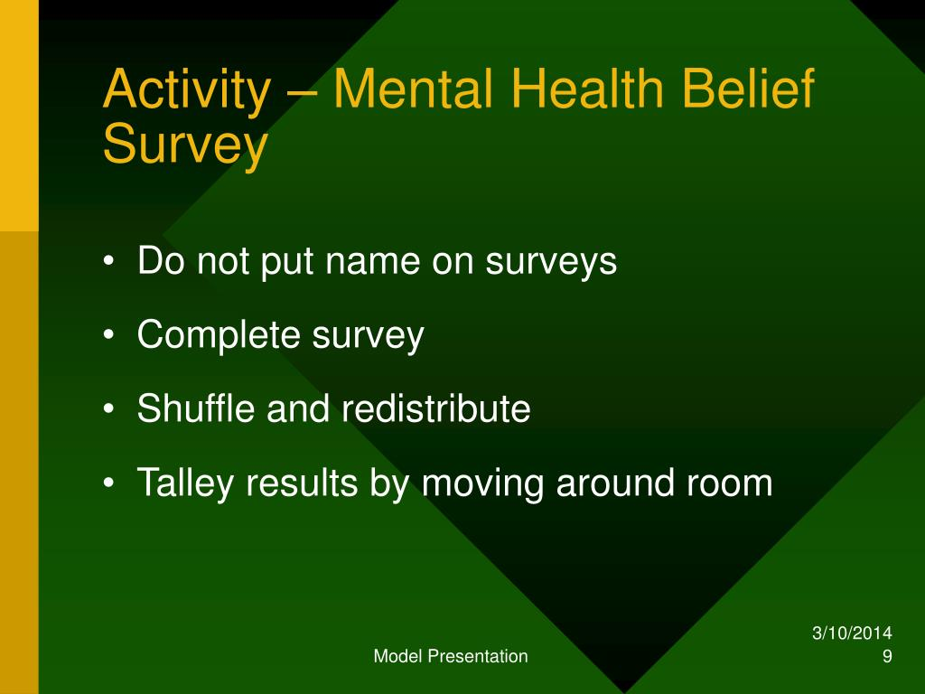 Activity – Mental Health Belief Survey