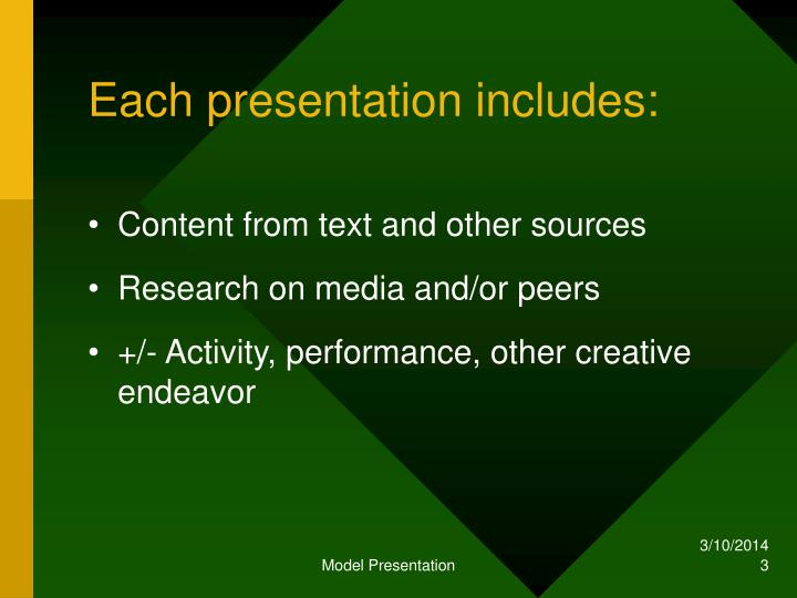 Each presentation includes