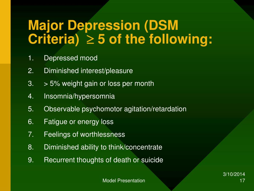 Major Depression (DSM Criteria)