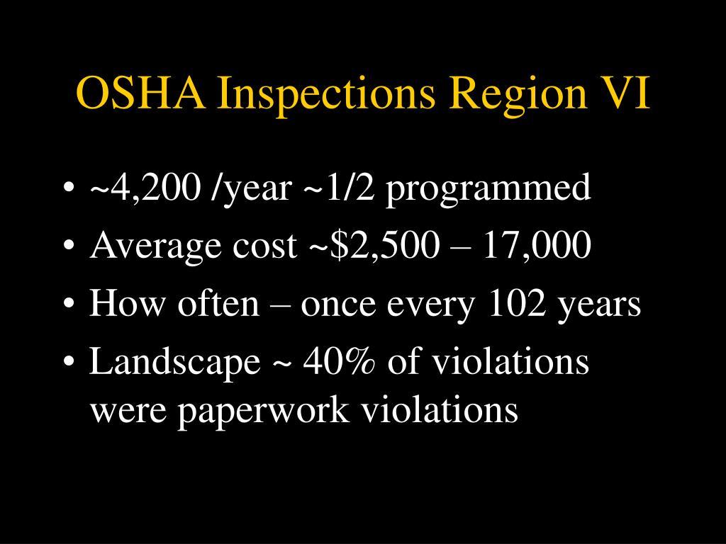 OSHA Inspections Region VI