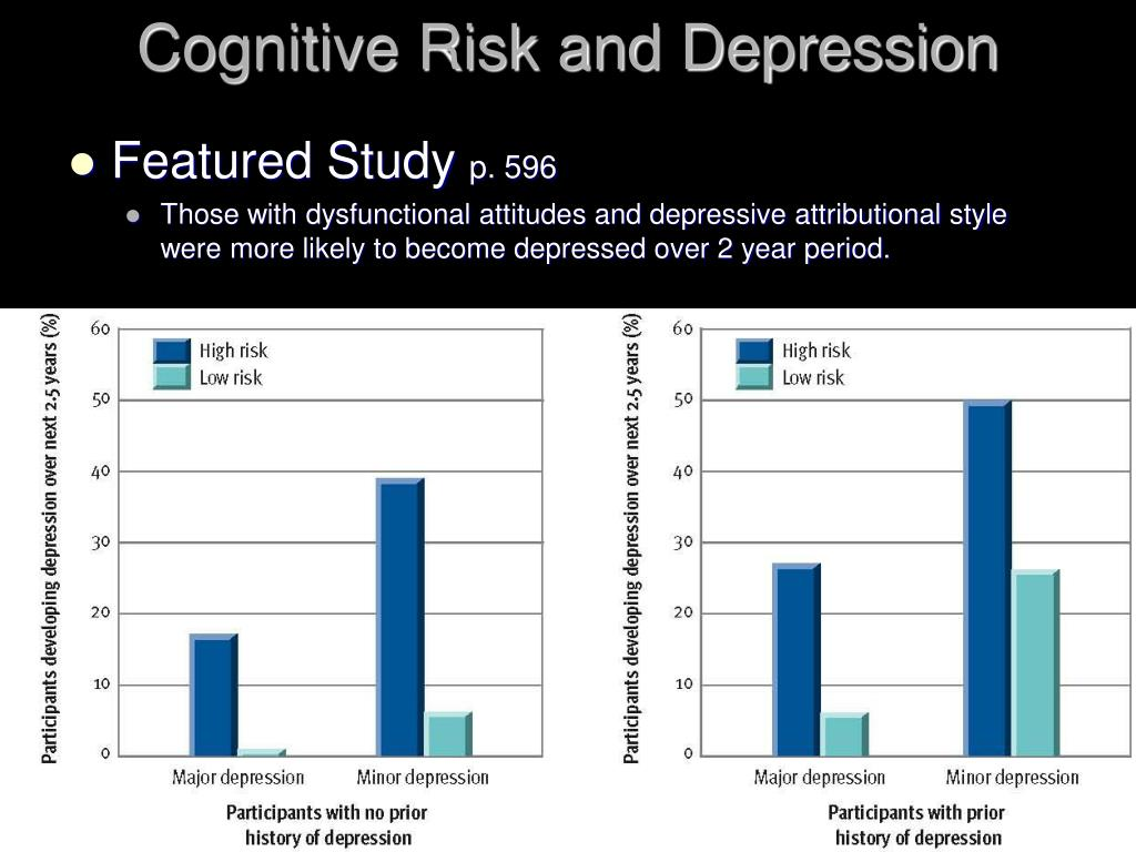 Cognitive Risk and Depression