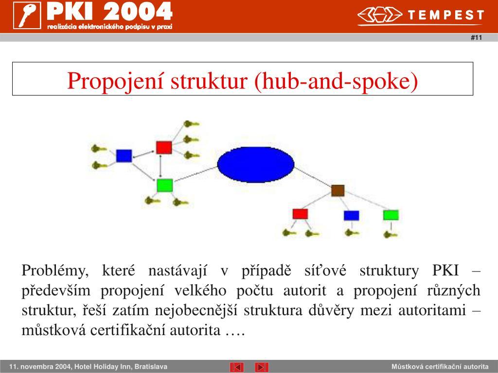 Propojení struktur (hub-and-spoke)