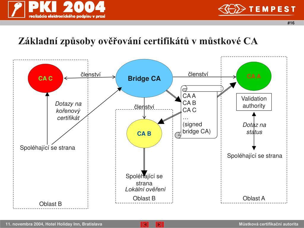 Dotazy na kořenový certifikát