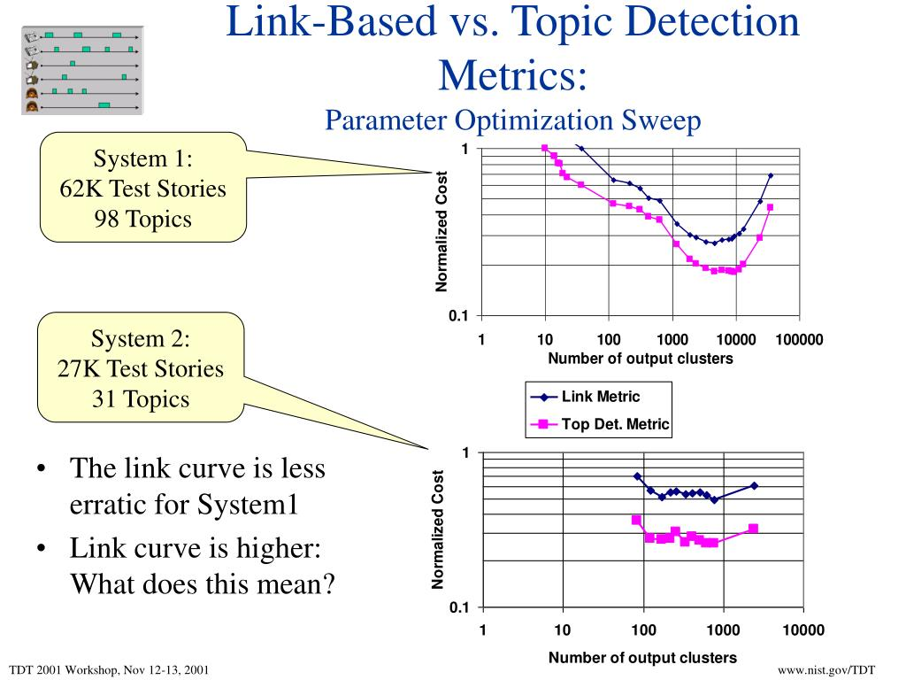 Link-Based vs. Topic Detection Metrics: