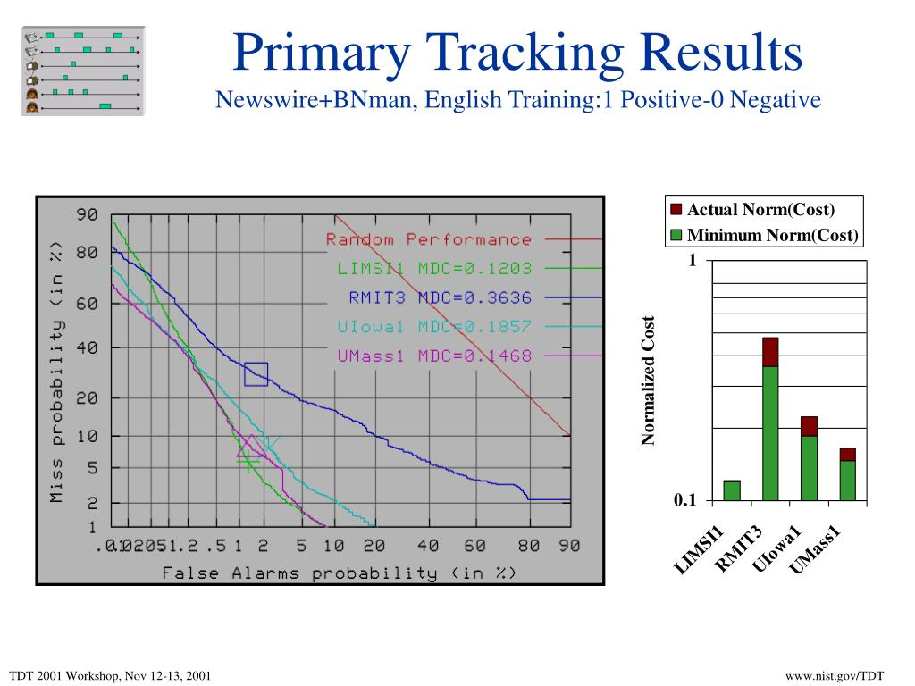 Primary Tracking Results