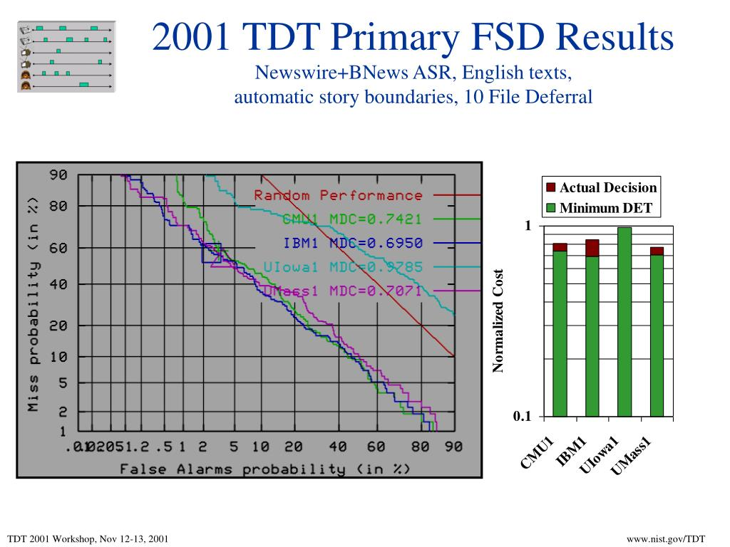 2001 TDT Primary FSD Results