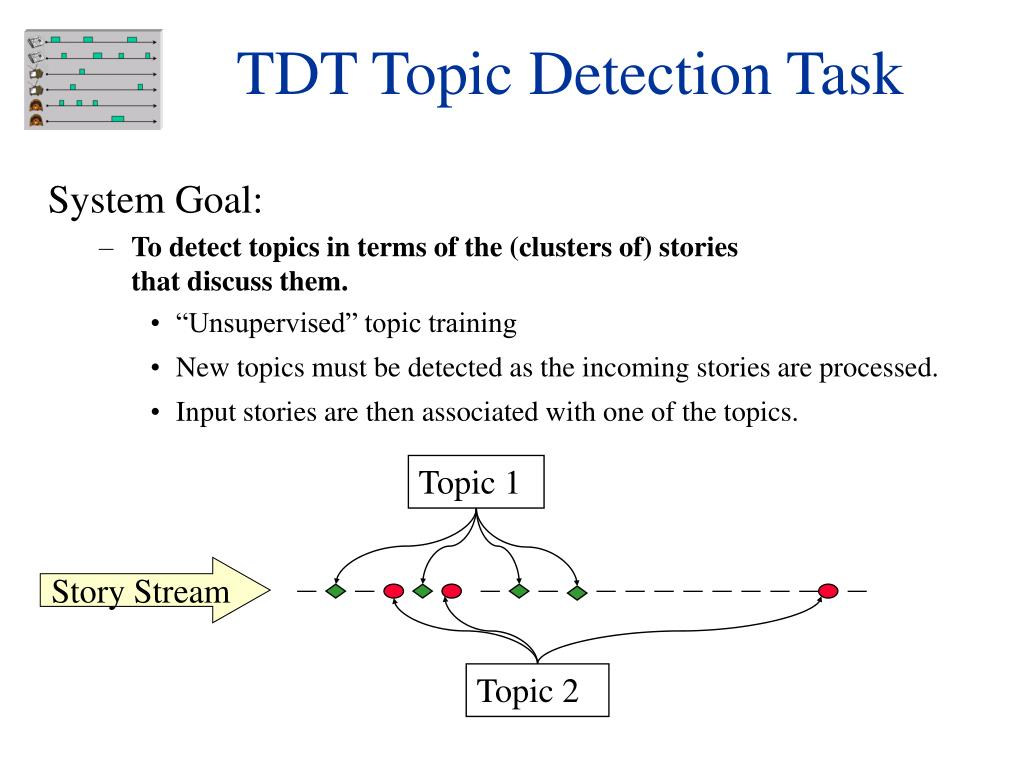 TDT Topic Detection Task