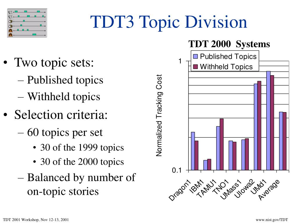 TDT3 Topic Division