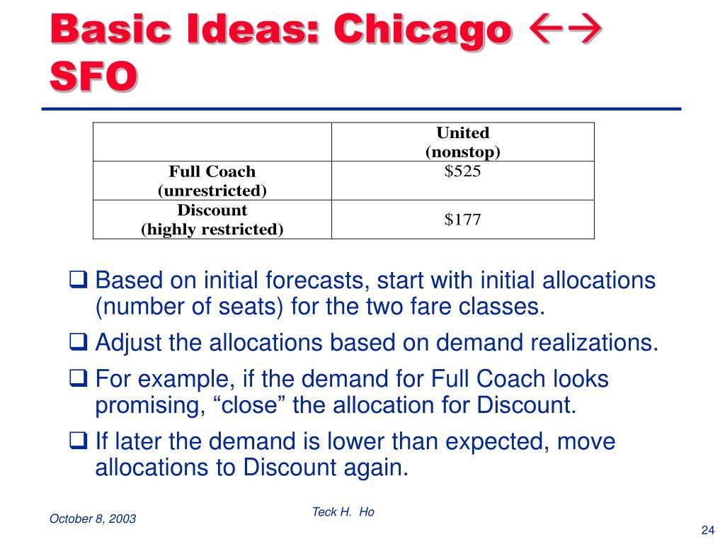 Basic Ideas: Chicago
