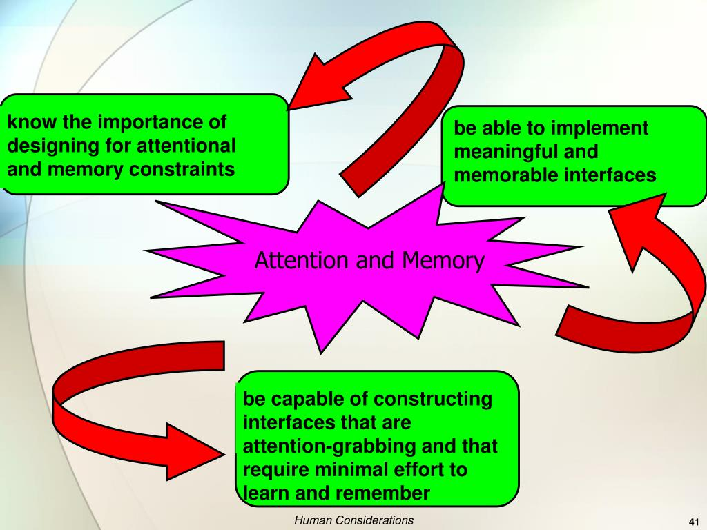 know the importance of designing for attentional and memory constraints