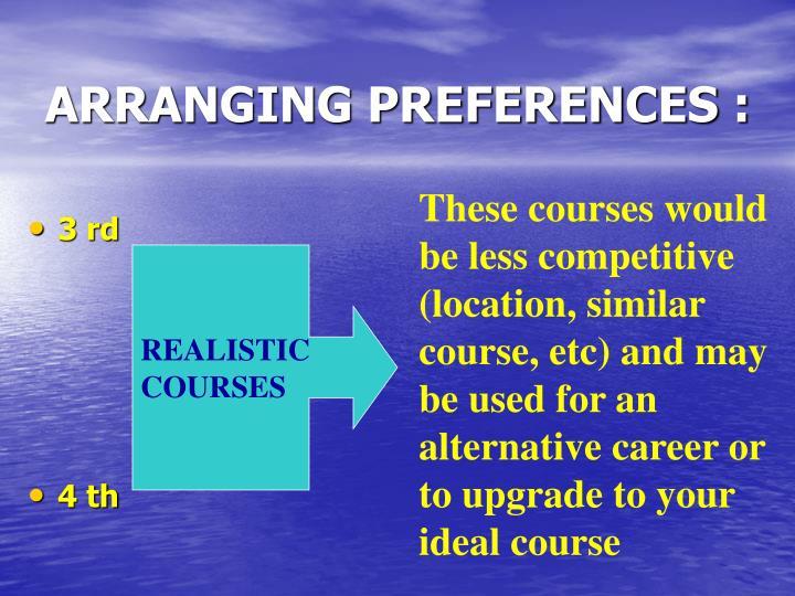 ARRANGING PREFERENCES :