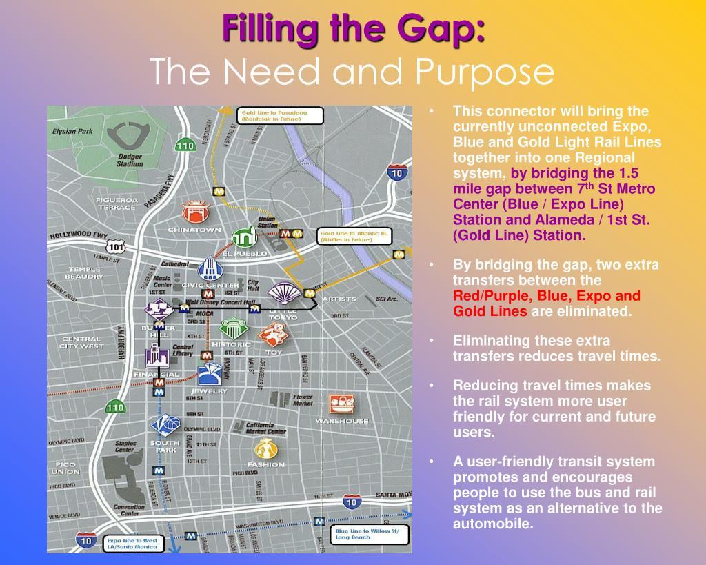 Filling the Gap: