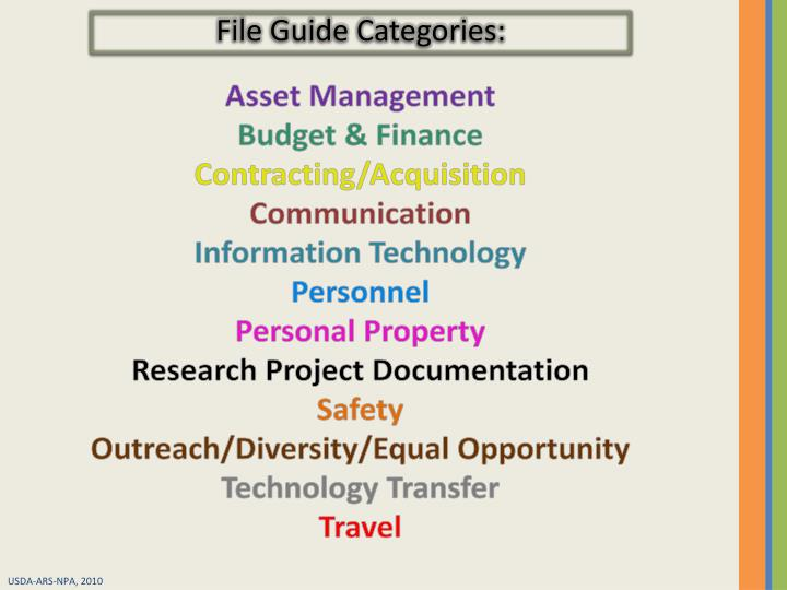 File Guide Categories: