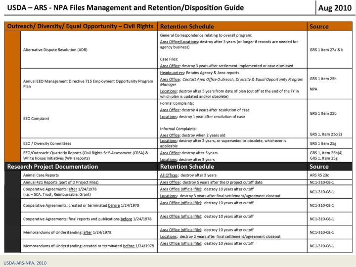USDA-ARS-NPA, 2010