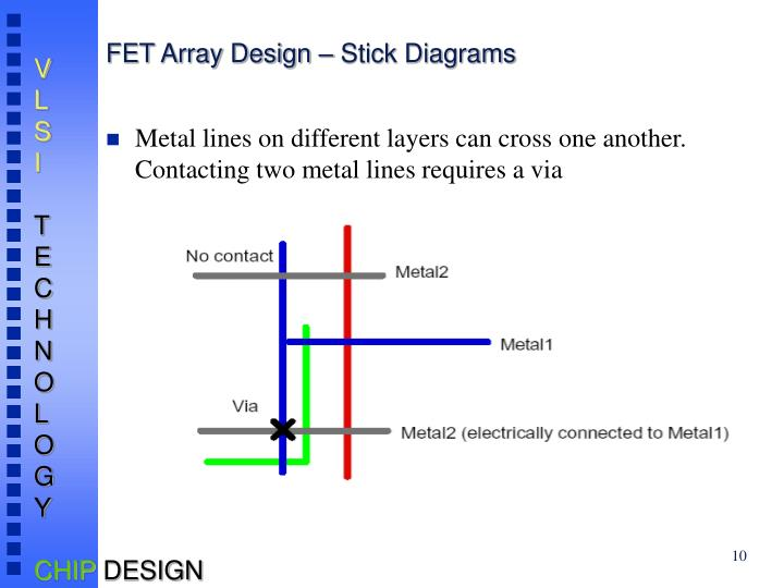 Stick Diagram Of Cmos Inverter Ppt Wiring Diagrams For Dummies