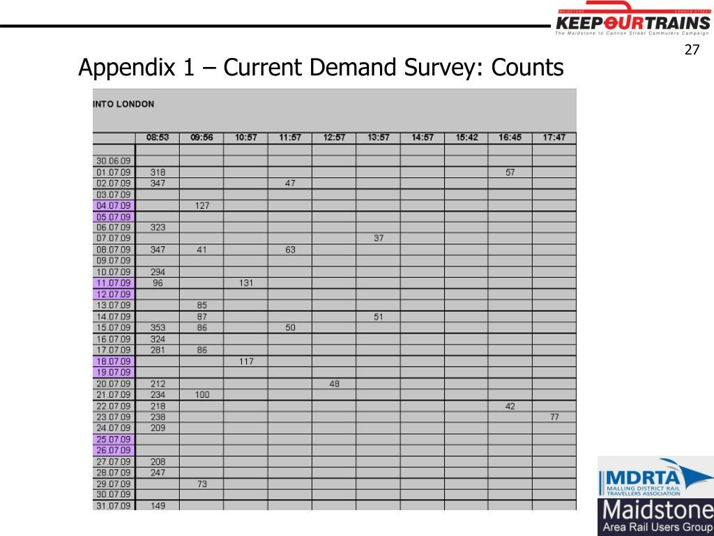 Appendix 1 – Current Demand Survey: Counts