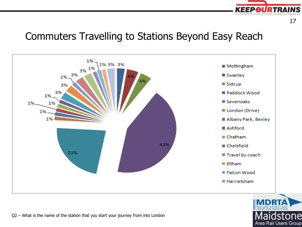 Commuters Travelling to Stations Beyond Easy Reach