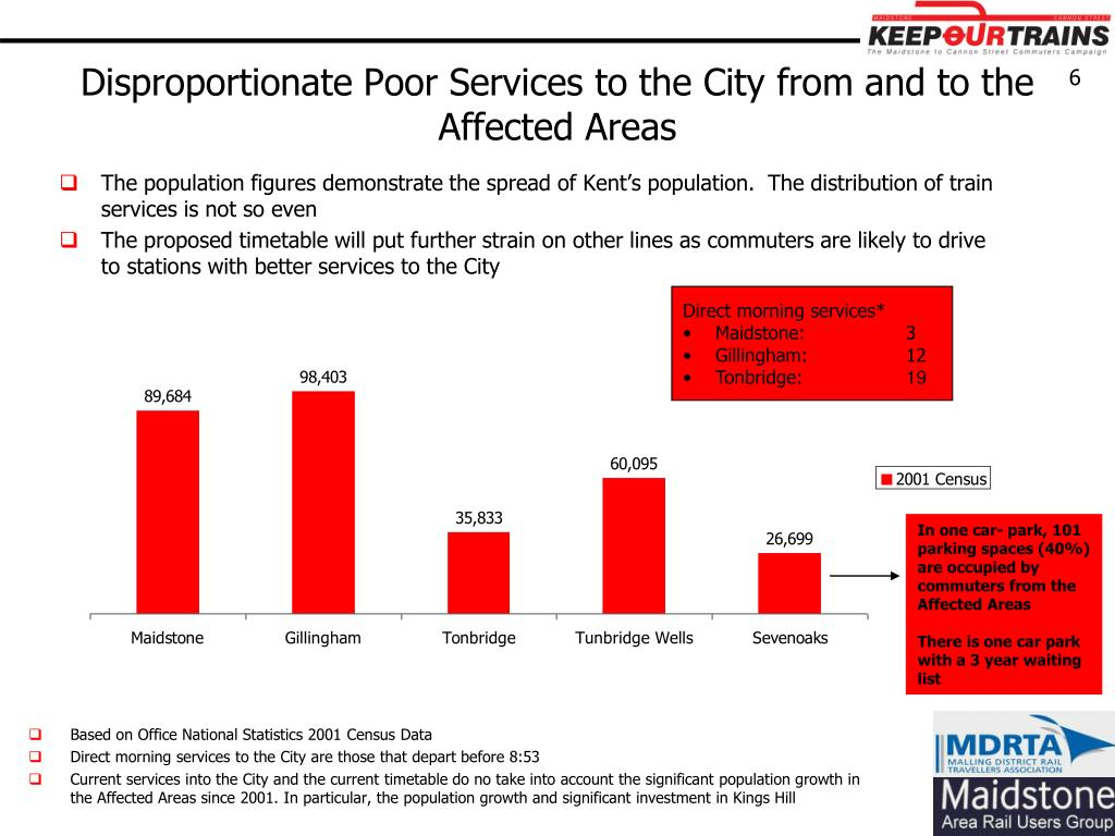 Disproportionate Poor Services to the City from and to the Affected Areas