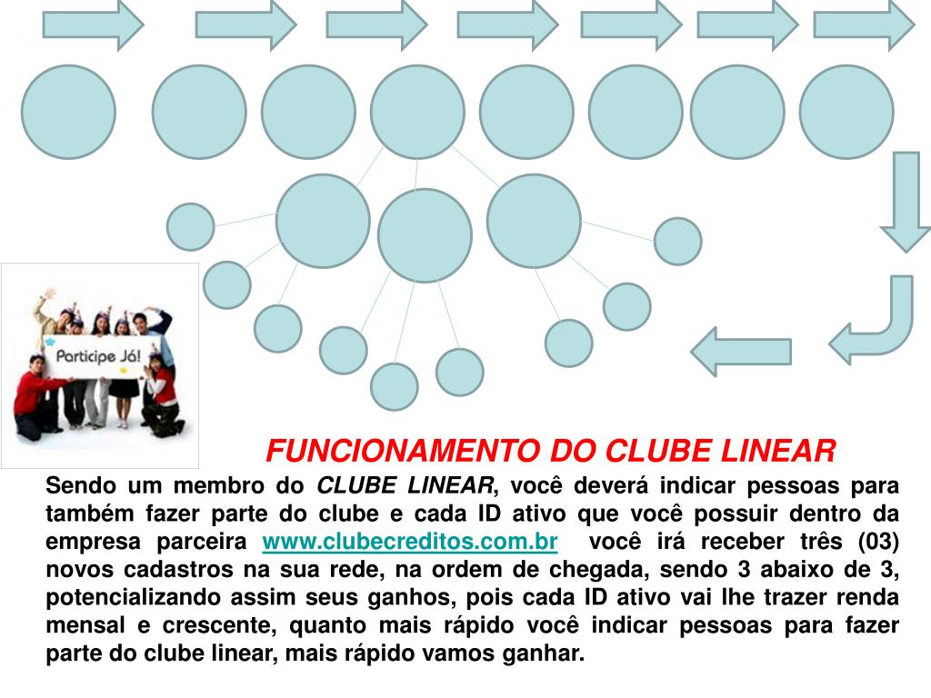 FUNCIONAMENTO DO CLUBE LINEAR