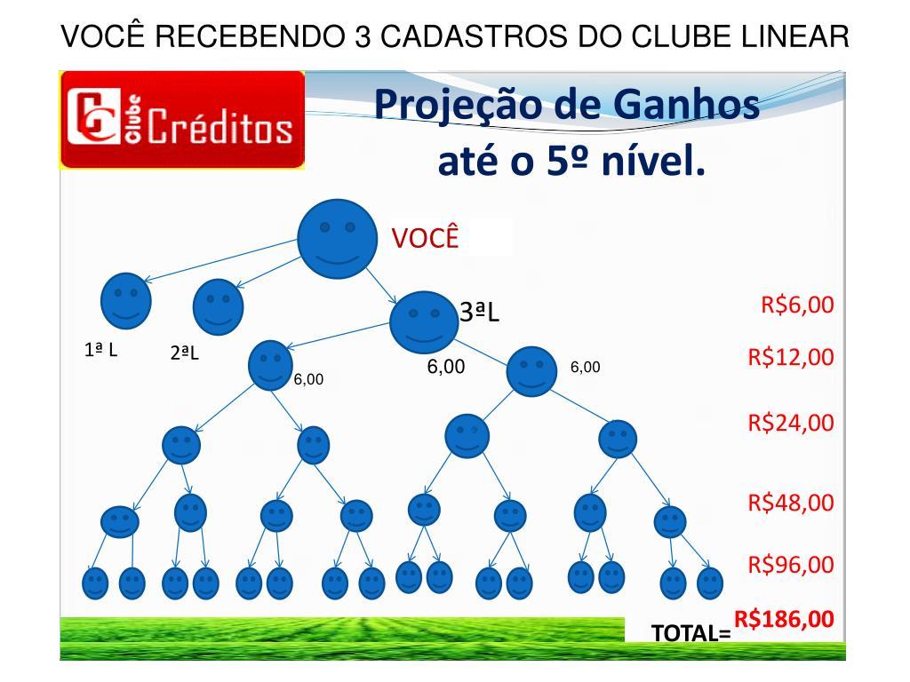 VOCÊ RECEBENDO 3 CADASTROS DO CLUBE LINEAR