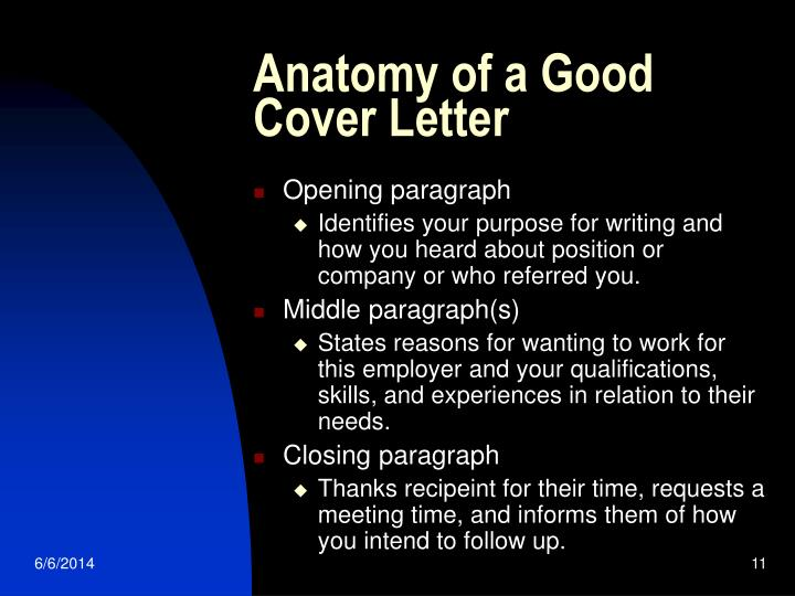 Anatomy of a Good Cover Letter