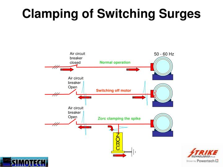 Clamping of Switching Surges