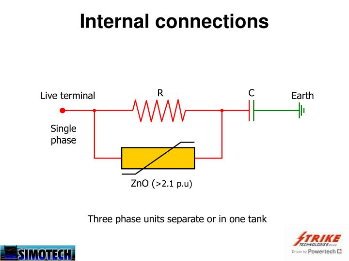Internal connections