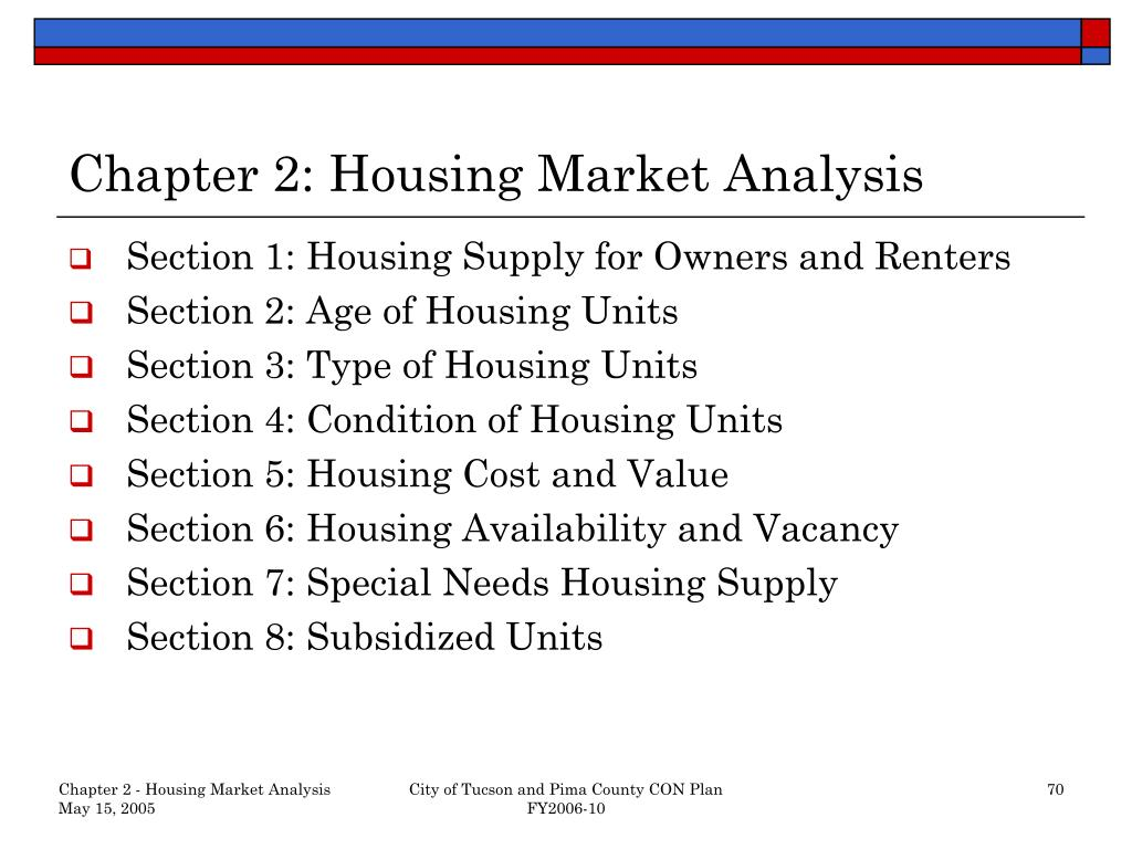 Chapter 2: Housing Market Analysis